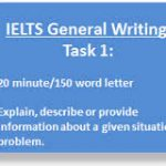 Ielts General Training Writing Task 1 Guidelines